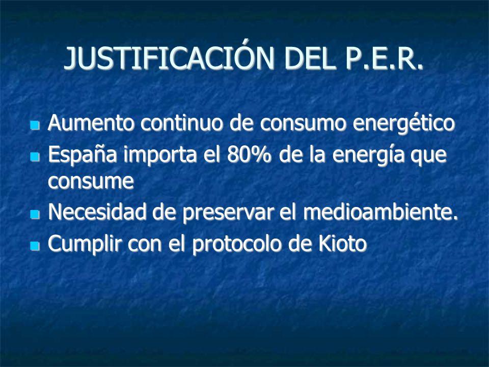 JUSTIFICACIÓN DEL P.E.R. Aumento continuo de consumo energético Aumento continuo de consumo energético España importa el 80% de la energía que consume