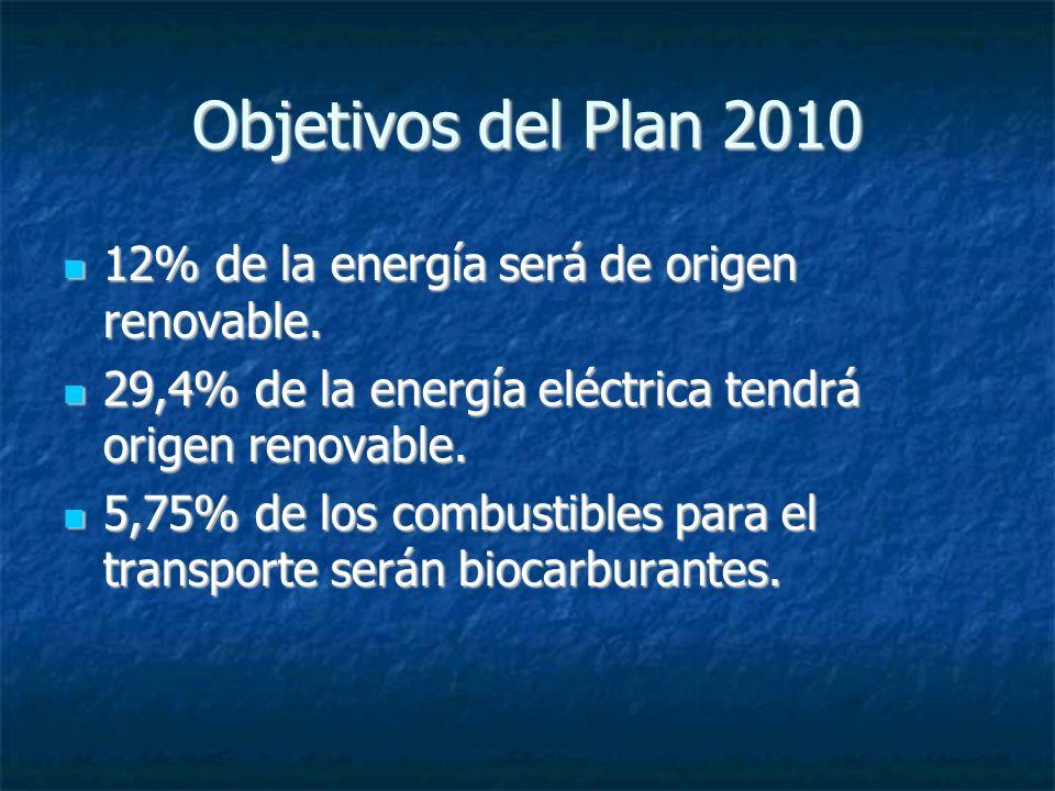 Objetivos del Plan 2010 12% de la energía será de origen renovable. 12% de la energía será de origen renovable. 29,4% de la energía eléctrica tendrá o