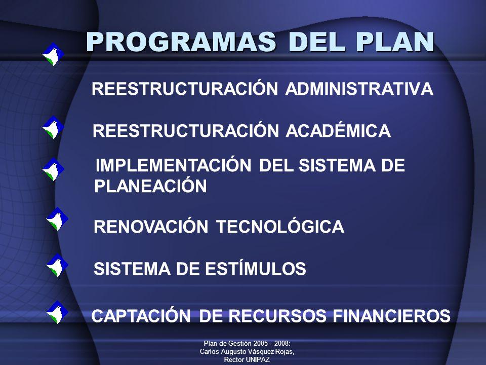 Plan de Gestión 2005 - 2008: Carlos Augusto Vásquez Rojas, Rector UNIPAZ PROGRAMAS DEL PLAN REESTRUCTURACIÓN ADMINISTRATIVA IMPLEMENTACIÓN DEL SISTEMA
