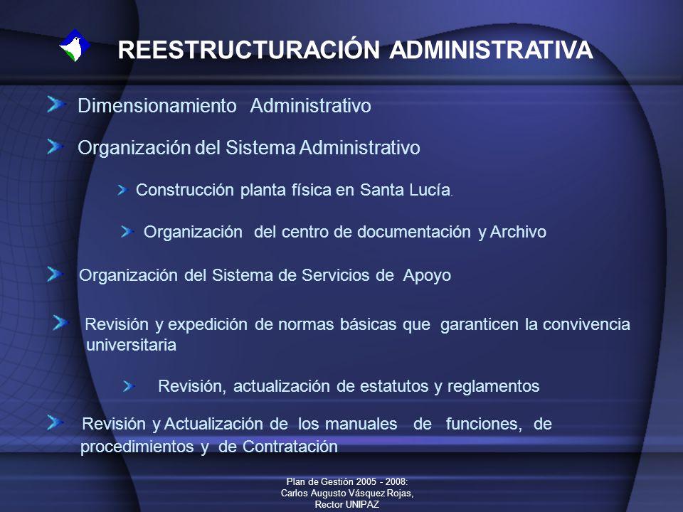 Plan de Gestión 2005 - 2008: Carlos Augusto Vásquez Rojas, Rector UNIPAZ Dimensionamiento Administrativo Organización del Sistema Administrativo REEST