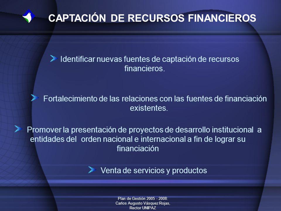 Plan de Gestión 2005 - 2008: Carlos Augusto Vásquez Rojas, Rector UNIPAZ CAPTACIÓN DE RECURSOS FINANCIEROS Identificar nuevas fuentes de captación de