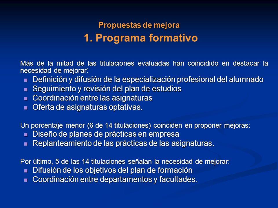 Propuestas de mejora 1. Propuestas de mejora 1. Programa formativo Más de la mitad de las titulaciones evaluadas han coincidido en destacar la necesid