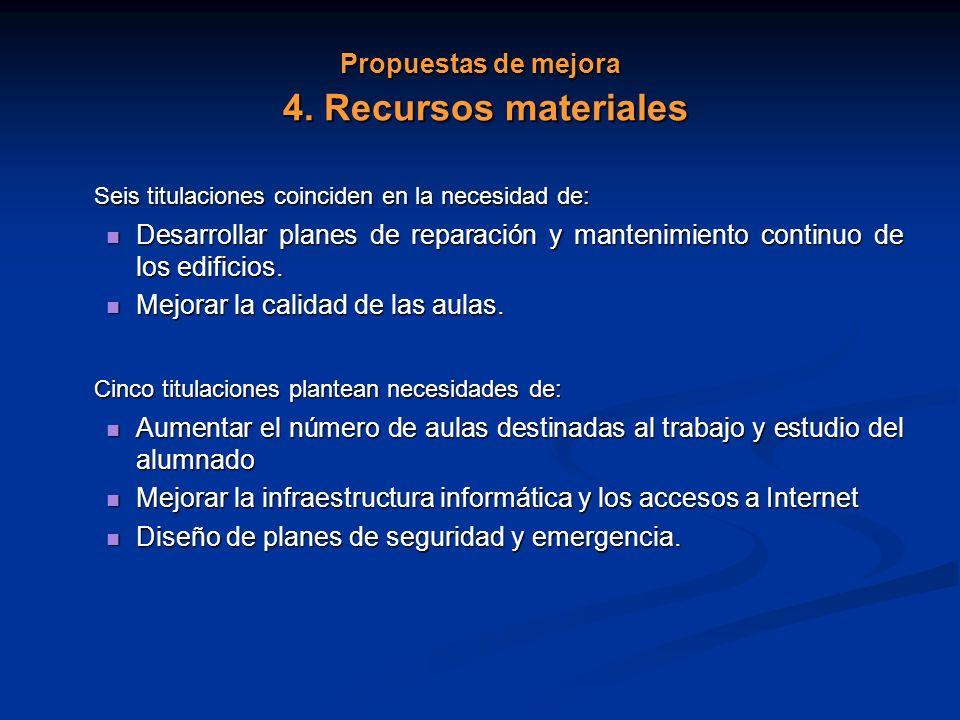 Propuestas de mejora 4.