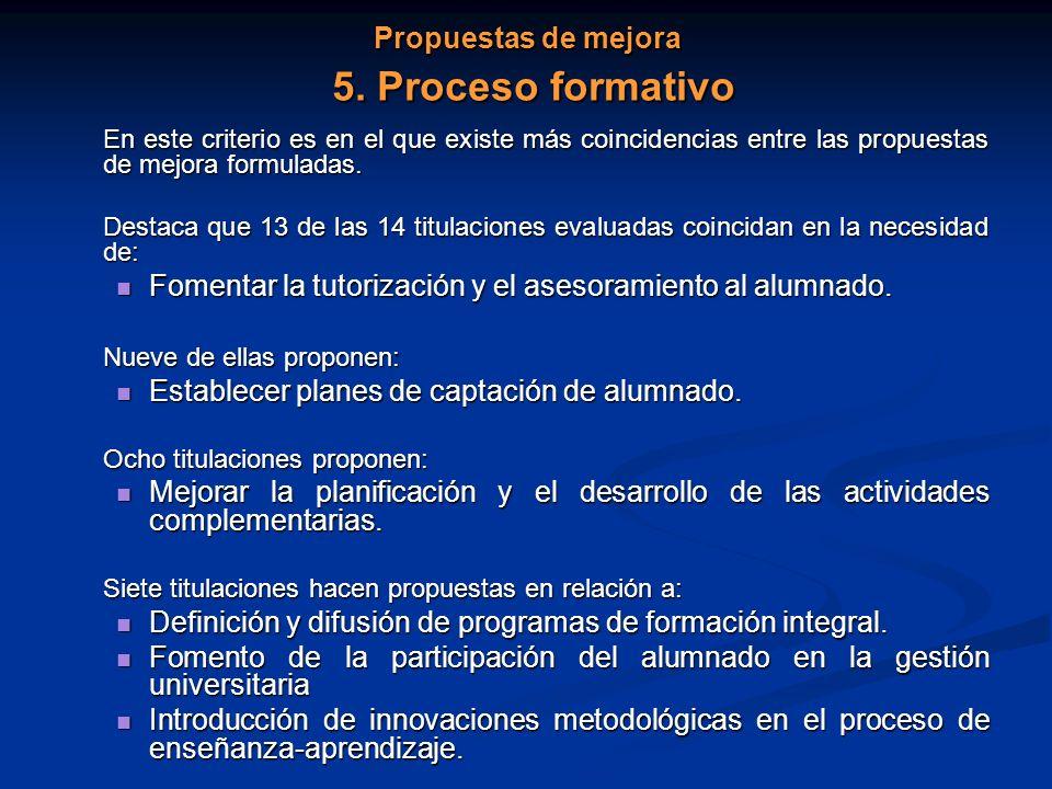 Propuestas de mejora 5.