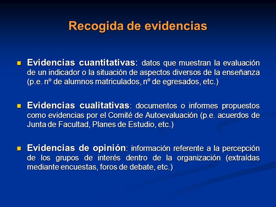 Recogida de evidencias Evidencias cuantitativas: datos que muestran la evaluación de un indicador o la situación de aspectos diversos de la enseñanza (p.e.