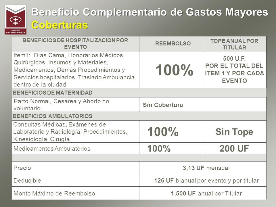 Beneficio Complementario de Gastos Mayores Coberturas BENEFICIOS DE HOSPITALIZACION POR EVENTO REEMBOLSO TOPE ANUAL POR TITULAR Item1: Días Cama, Hono