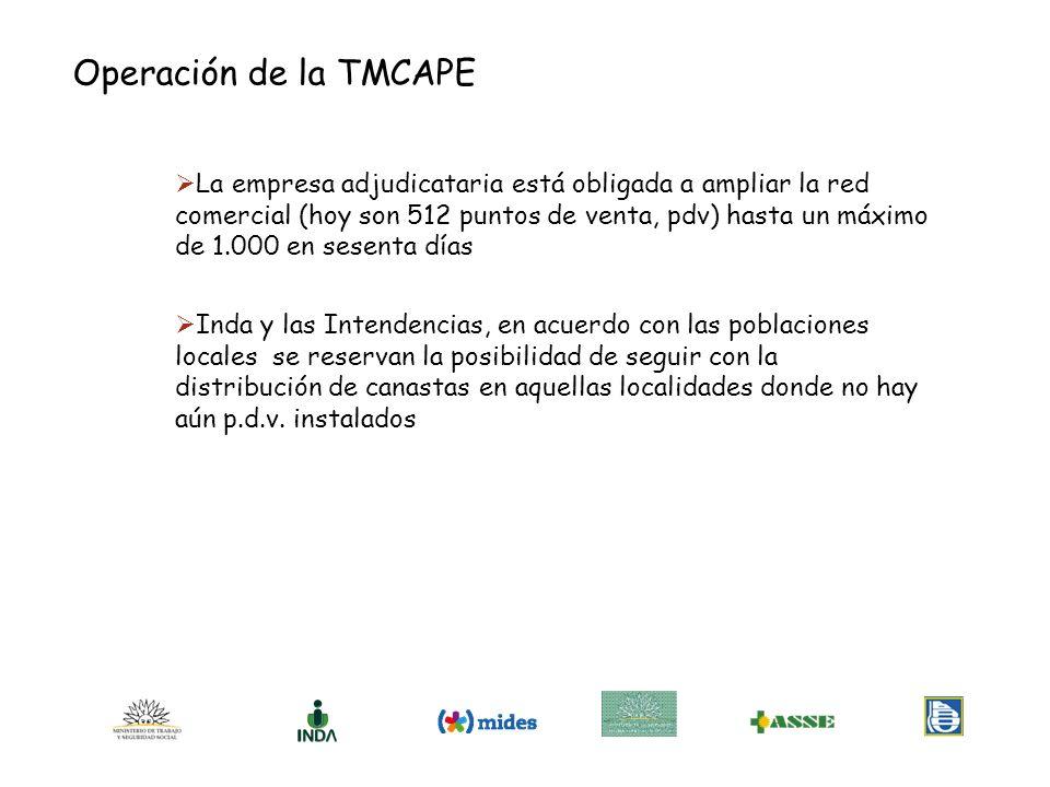 Operación de la TMCAPE La empresa adjudicataria está obligada a ampliar la red comercial (hoy son 512 puntos de venta, pdv) hasta un máximo de 1.000 e