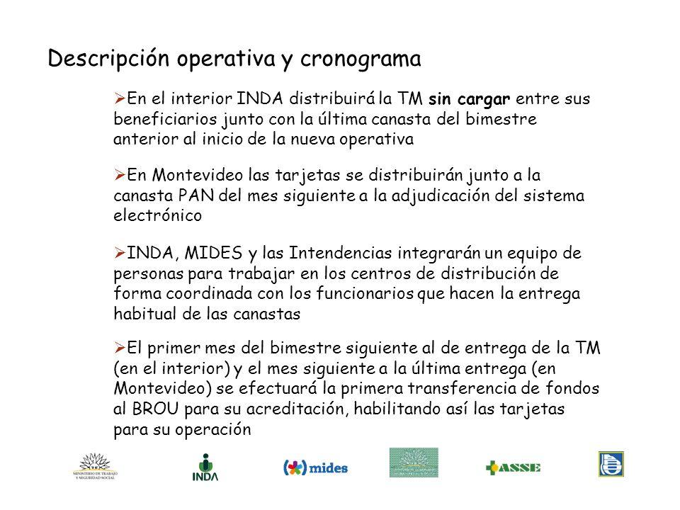 Descripción operativa y cronograma En el interior INDA distribuirá la TM sin cargar entre sus beneficiarios junto con la última canasta del bimestre a