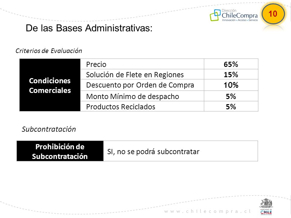 www.chilecompra.cl De las Bases Administrativas: Criterios de Evaluación Condiciones Comerciales Precio65% Solución de Flete en Regiones15% Descuento