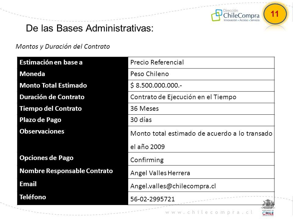 www.chilecompra.cl De las Bases Administrativas: Montos y Duración del Contrato Estimación en base aPrecio Referencial MonedaPeso Chileno Monto Total