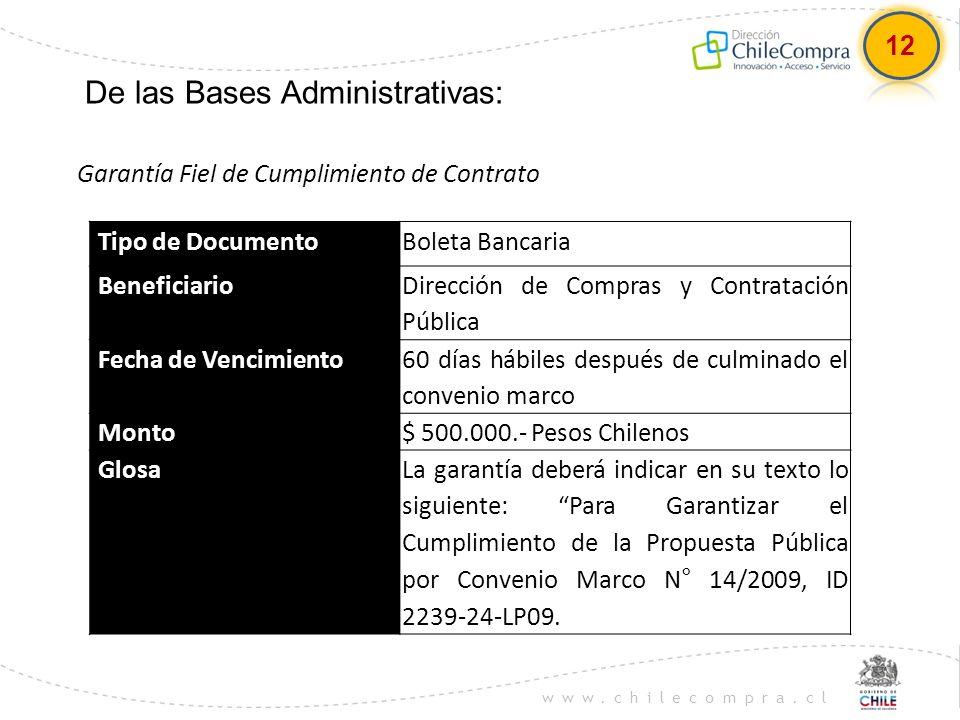 www.chilecompra.cl De las Bases Administrativas: Tipo de DocumentoBoleta Bancaria Beneficiario Dirección de Compras y Contratación Pública Fecha de Ve