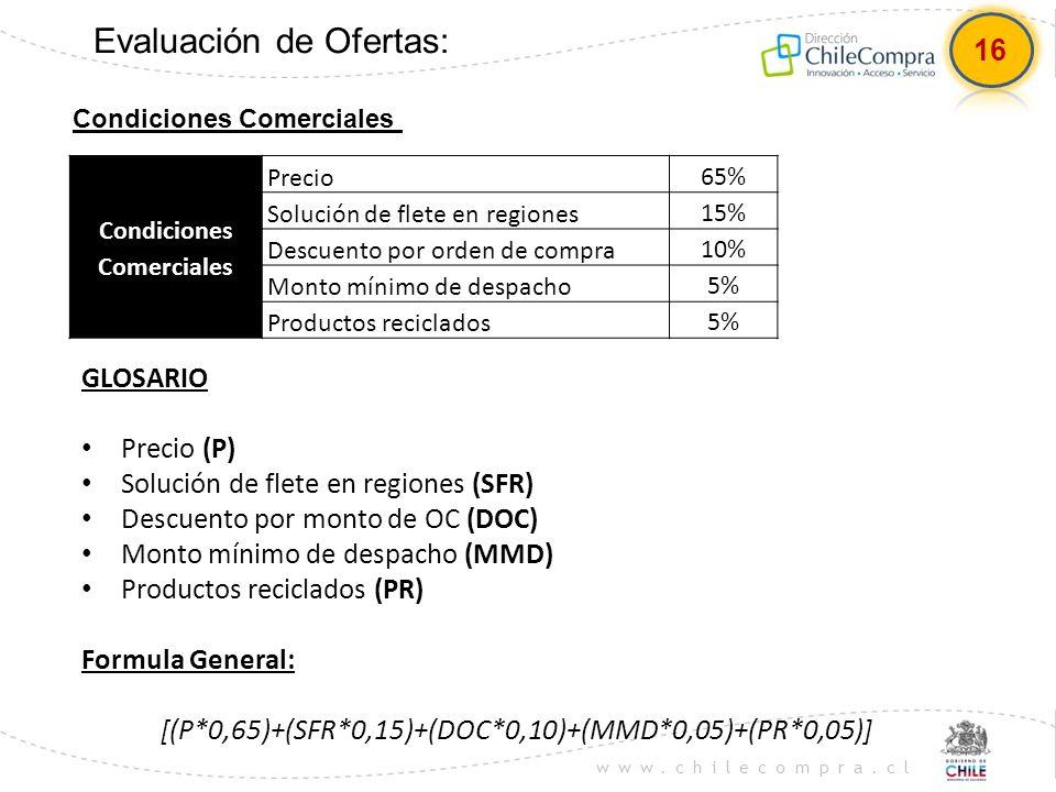 www.chilecompra.cl Evaluación de Ofertas: GLOSARIO Precio (P) Solución de flete en regiones (SFR) Descuento por monto de OC (DOC) Monto mínimo de desp