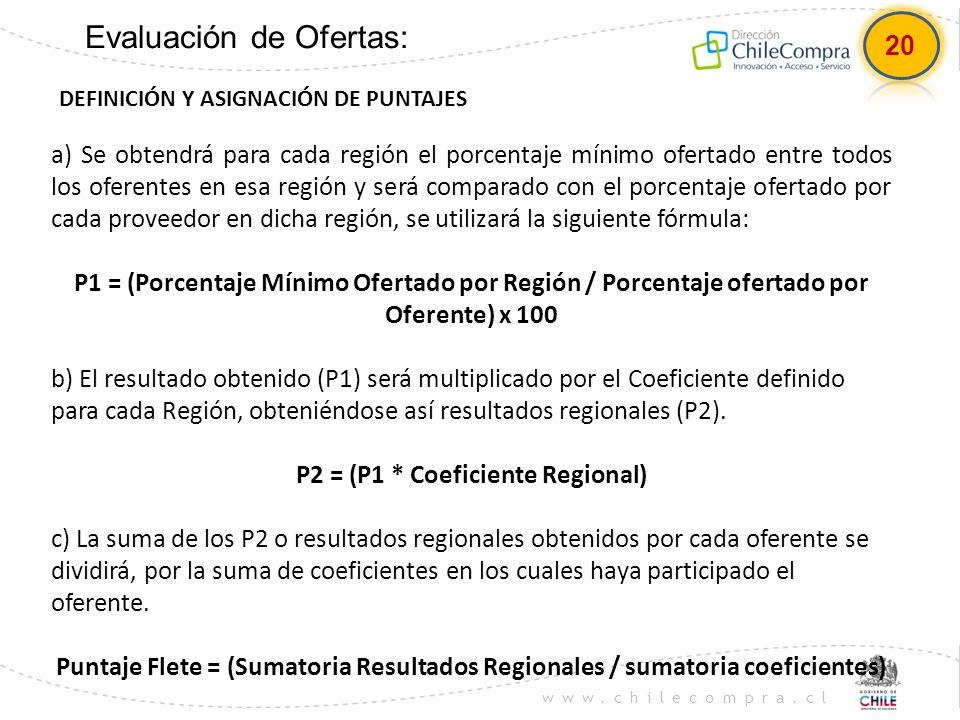 www.chilecompra.cl Evaluación de Ofertas: DEFINICIÓN Y ASIGNACIÓN DE PUNTAJES a) Se obtendrá para cada región el porcentaje mínimo ofertado entre todo