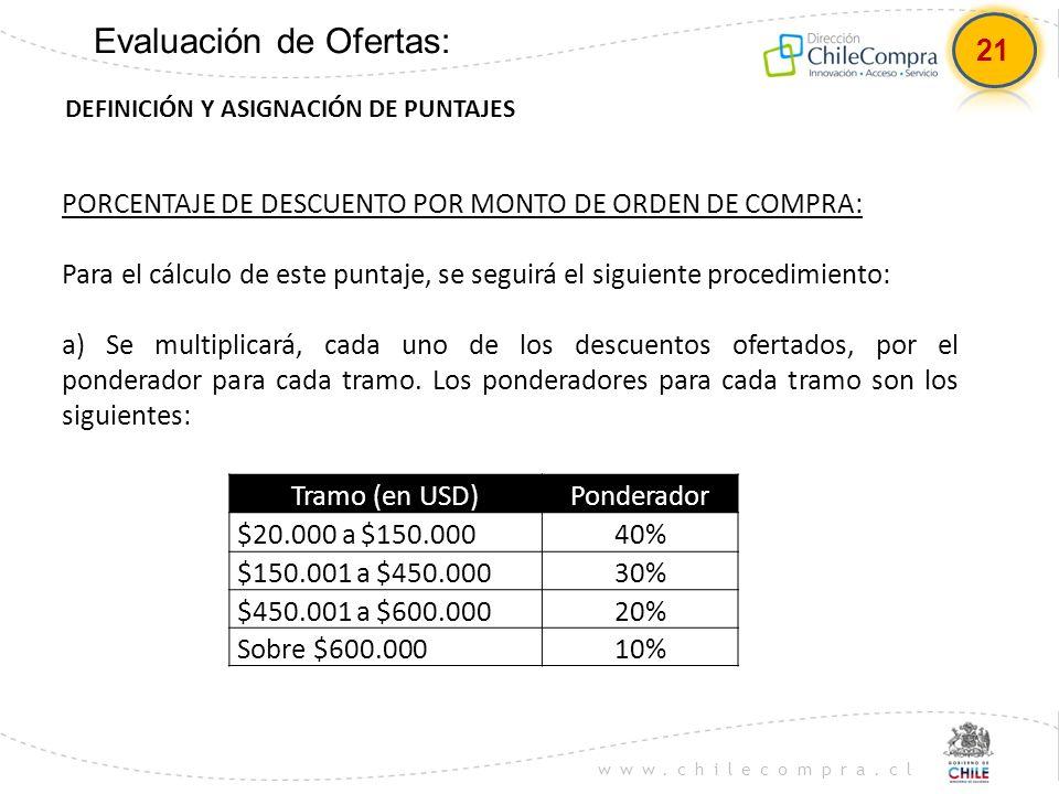 www.chilecompra.cl Evaluación de Ofertas: DEFINICIÓN Y ASIGNACIÓN DE PUNTAJES PORCENTAJE DE DESCUENTO POR MONTO DE ORDEN DE COMPRA: Para el cálculo de