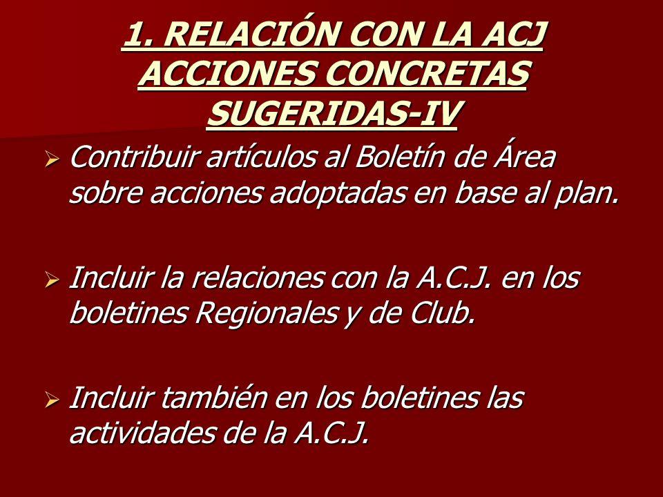 1. RELACIÓN CON LA ACJ ACCIONES CONCRETAS SUGERIDAS-IV Contribuir artículos al Boletín de Área sobre acciones adoptadas en base al plan. Contribuir ar