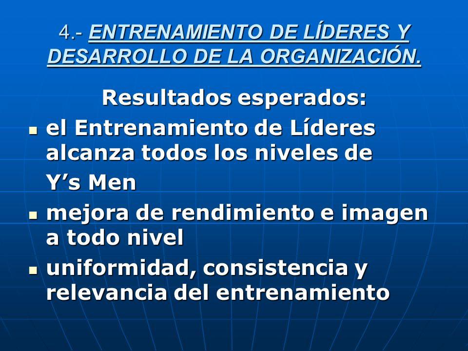 4.- ENTRENAMIENTO DE LÍDERES Y DESARROLLO DE LA ORGANIZACIÓN.