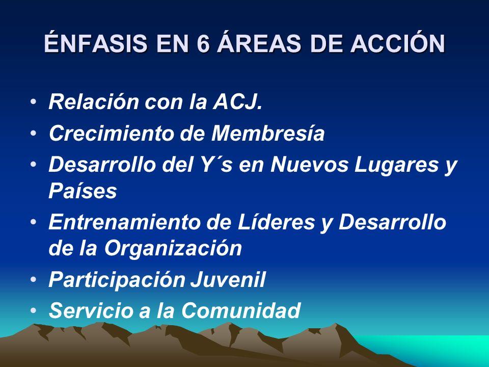 ÉNFASIS EN 6 ÁREAS DE ACCIÓN Relación con la ACJ.
