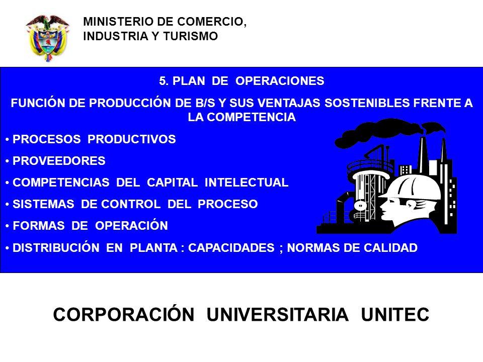 FRANCISCO CASTRO A POLITÉCNICO GRANCOLOMBIANO CENTRO DE INNOVACIÓN Y GESTIÓN EMPRESARIAL - CIGE 5. PLAN DE OPERACIONES FUNCIÓN DE PRODUCCIÓN DE B/S Y
