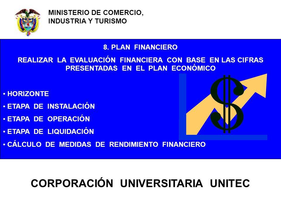 FRANCISCO CASTRO A POLITÉCNICO GRANCOLOMBIANO CENTRO DE INNOVACIÓN Y GESTIÓN EMPRESARIAL - CIGE 8. PLAN FINANCIERO REALIZAR LA EVALUACIÓN FINANCIERA C
