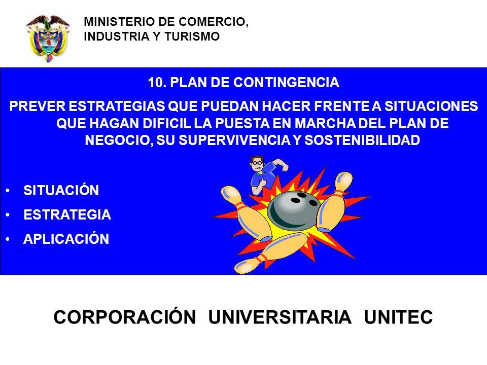 FRANCISCO CASTRO A POLITÉCNICO GRANCOLOMBIANO CENTRO DE INNOVACIÓN Y GESTIÓN EMPRESARIAL - CIGE 10. PLAN DE CONTINGENCIA PREVER ESTRATEGIAS QUE PUEDAN