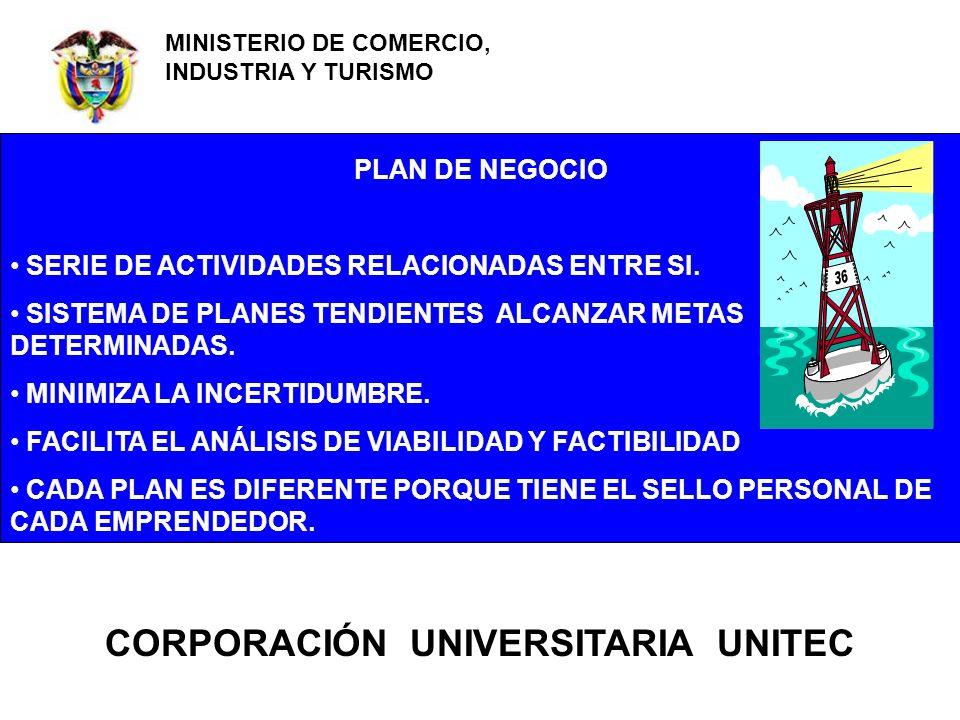 FRANCISCO CASTRO A POLITÉCNICO GRANCOLOMBIANO CENTRO DE INNOVACIÓN Y GESTIÓN EMPRESARIAL - CIGE PLAN DE NEGOCIO SERIE DE ACTIVIDADES RELACIONADAS ENTR