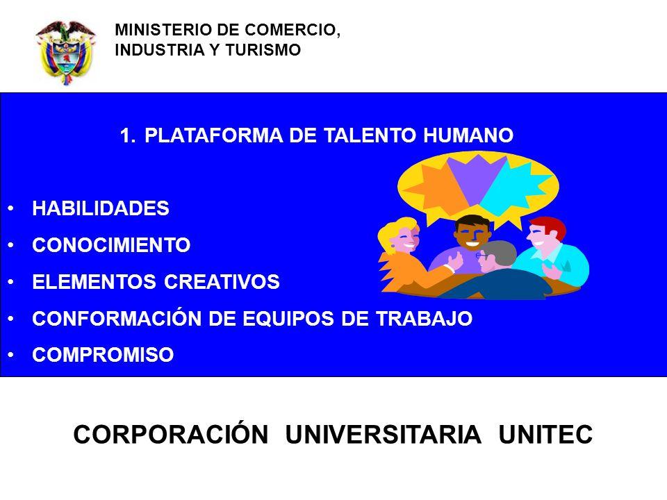 FRANCISCO CASTRO A POLITÉCNICO GRANCOLOMBIANO CENTRO DE INNOVACIÓN Y GESTIÓN EMPRESARIAL - CIGE 1.PLATAFORMA DE TALENTO HUMANO HABILIDADES CONOCIMIENT