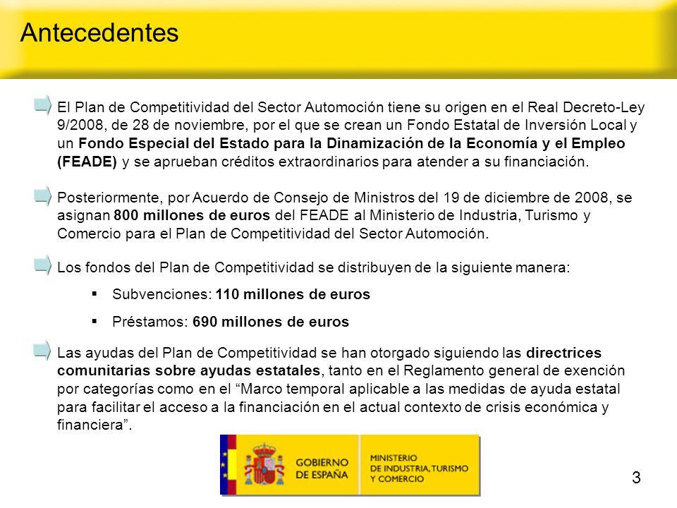 15 Planes de empresas de componentes aprobados por Comunidades Autónomas Resultados de la evaluación: componentes
