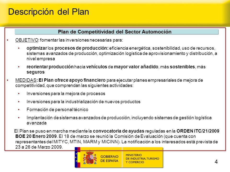 PLAN DE COMPETITIVIDAD DEL SECTOR AUTOMOCIÓN