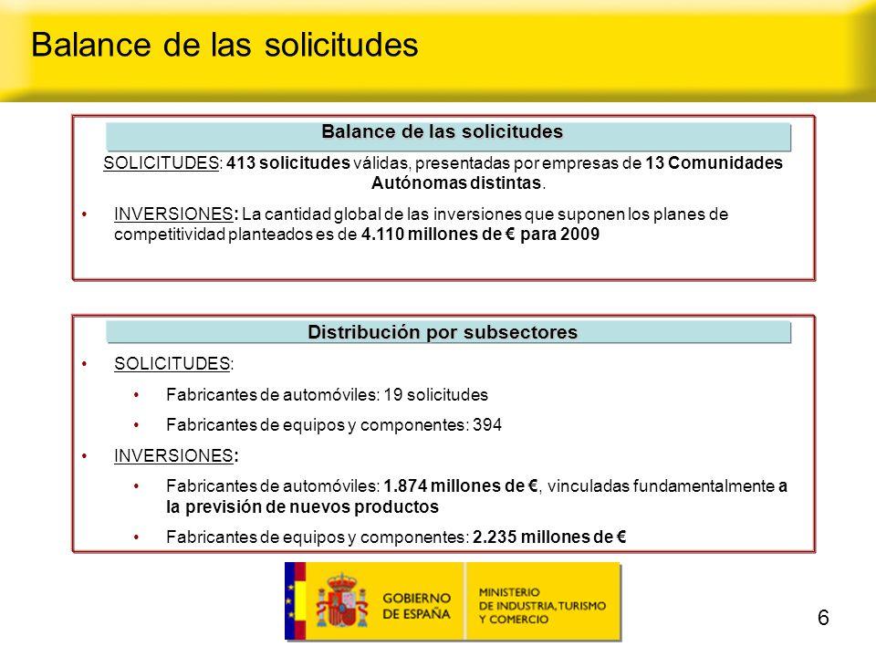 Balance de las solicitudes SOLICITUDES: 413 solicitudes válidas, presentadas por empresas de 13 Comunidades Autónomas distintas.
