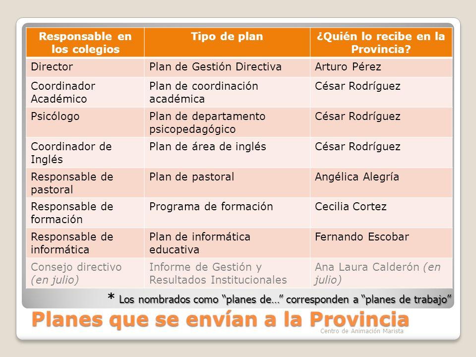 Planes que se envían a la Provincia Responsable en los colegios Tipo de plan¿Quién lo recibe en la Provincia.