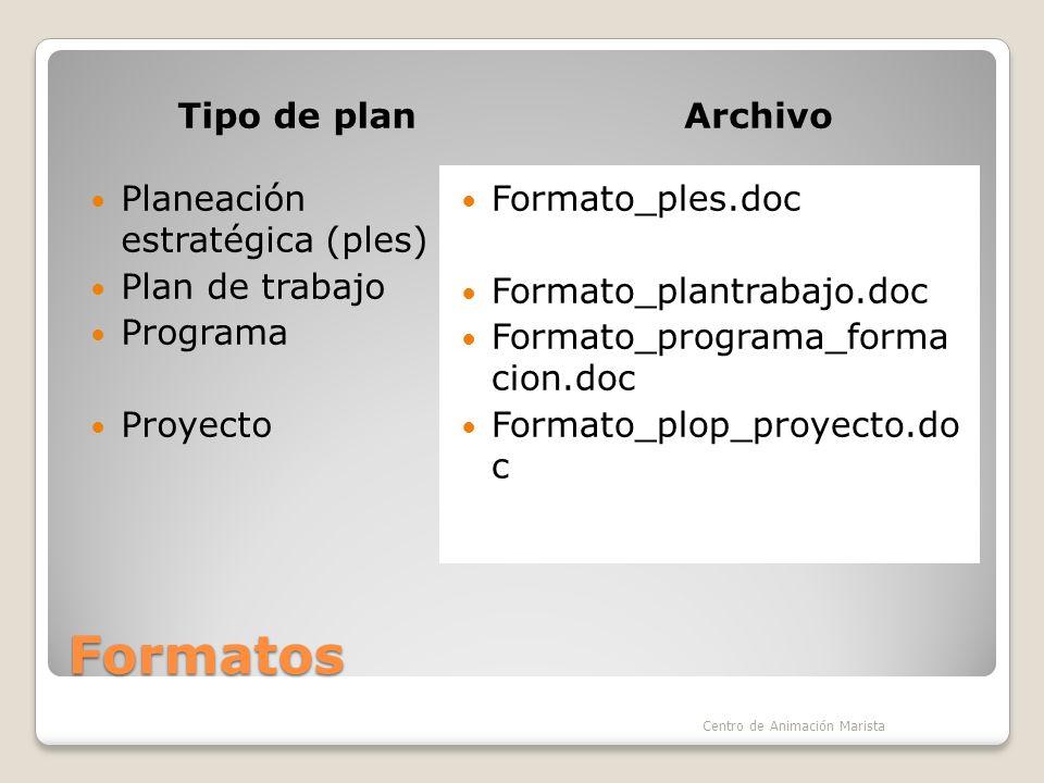 Formatos Tipo de planArchivo Planeación estratégica (ples) Plan de trabajo Programa Proyecto Formato_ples.doc Formato_plantrabajo.doc Formato_programa_forma cion.doc Formato_plop_proyecto.do c Centro de Animación Marista