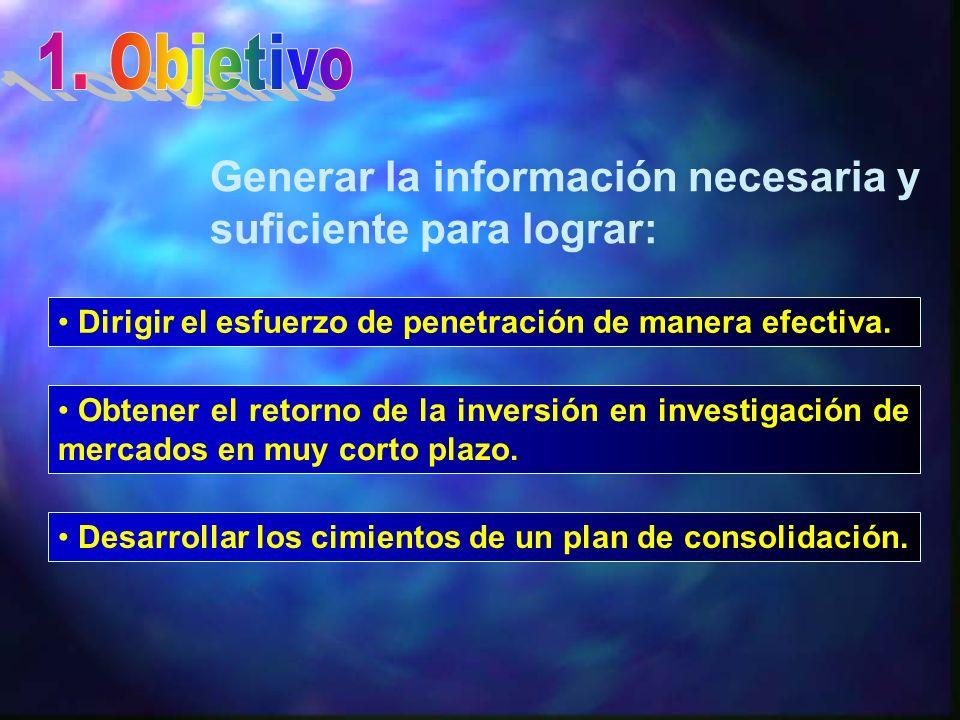 Generar la información necesaria y suficiente para lograr: Dirigir el esfuerzo de penetración de manera efectiva. Obtener el retorno de la inversión e