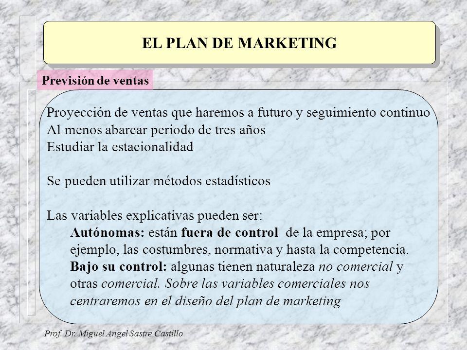 Prof. Dr. Miguel Angel Sastre Castillo Previsión de ventas EL PLAN DE MARKETING Proyección de ventas que haremos a futuro y seguimiento continuo Al me