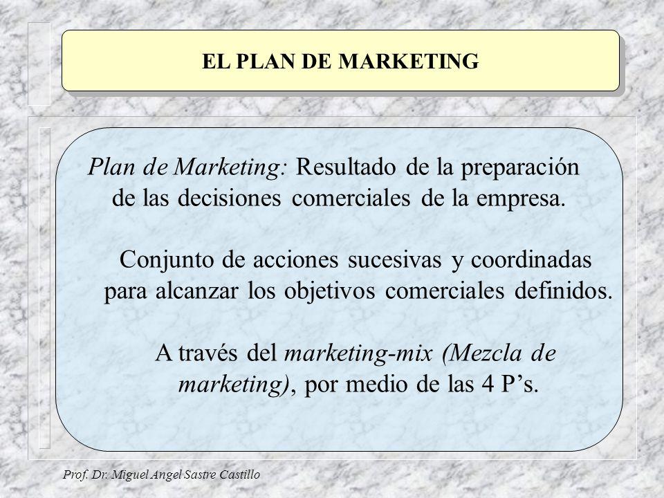 Plan de Marketing: Resultado de la preparación de las decisiones comerciales de la empresa. Conjunto de acciones sucesivas y coordinadas para alcanzar