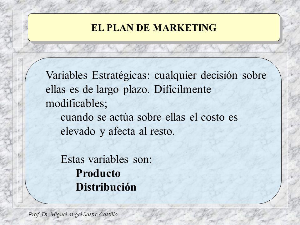 Prof. Dr. Miguel Angel Sastre Castillo EL PLAN DE MARKETING Variables Estratégicas: cualquier decisión sobre ellas es de largo plazo. Difícilmente mod