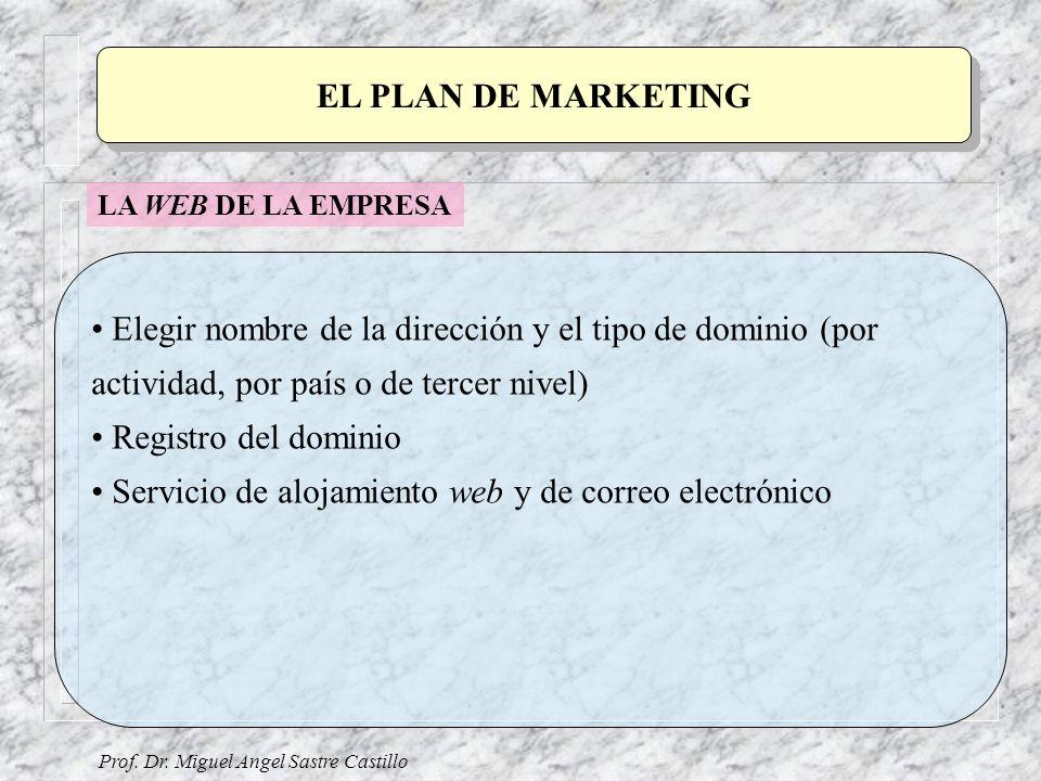 Prof. Dr. Miguel Angel Sastre Castillo Elegir nombre de la dirección y el tipo de dominio (por actividad, por país o de tercer nivel) Registro del dom