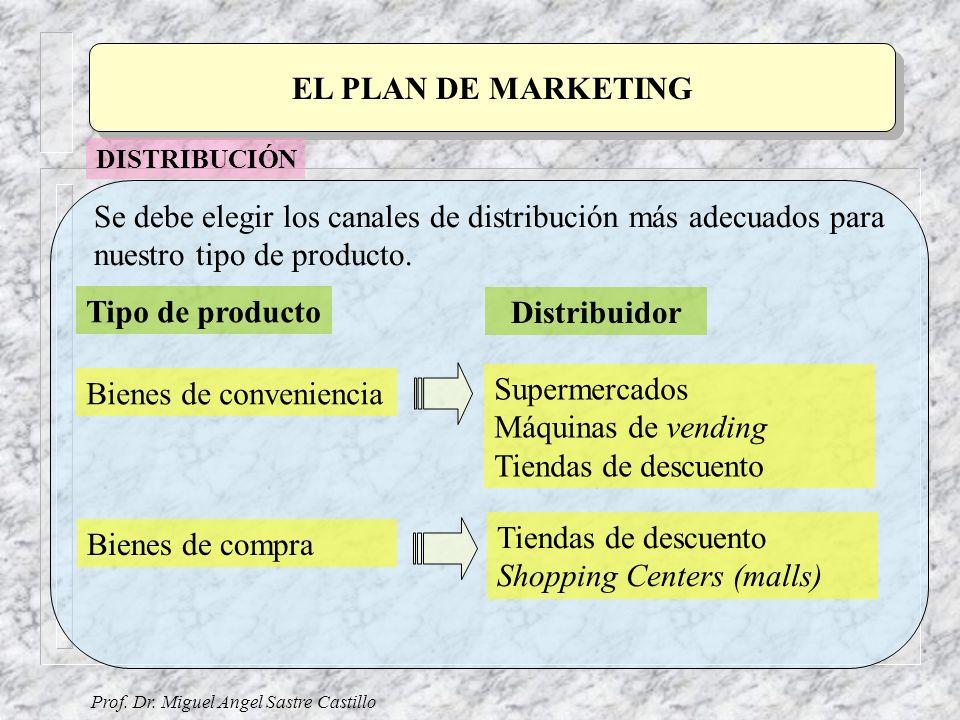 Prof. Dr. Miguel Angel Sastre Castillo EL PLAN DE MARKETING Se debe elegir los canales de distribución más adecuados para nuestro tipo de producto. DI