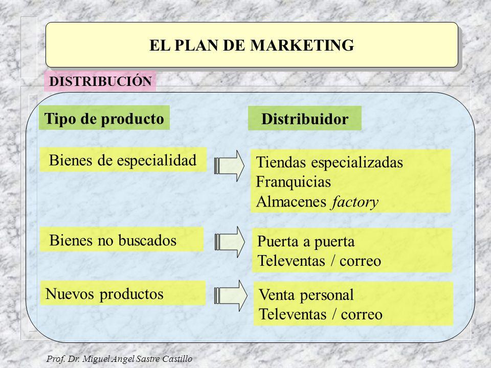 Prof. Dr. Miguel Angel Sastre Castillo EL PLAN DE MARKETING DISTRIBUCIÓN Tipo de producto Distribuidor Bienes de especialidad Bienes no buscados Nuevo