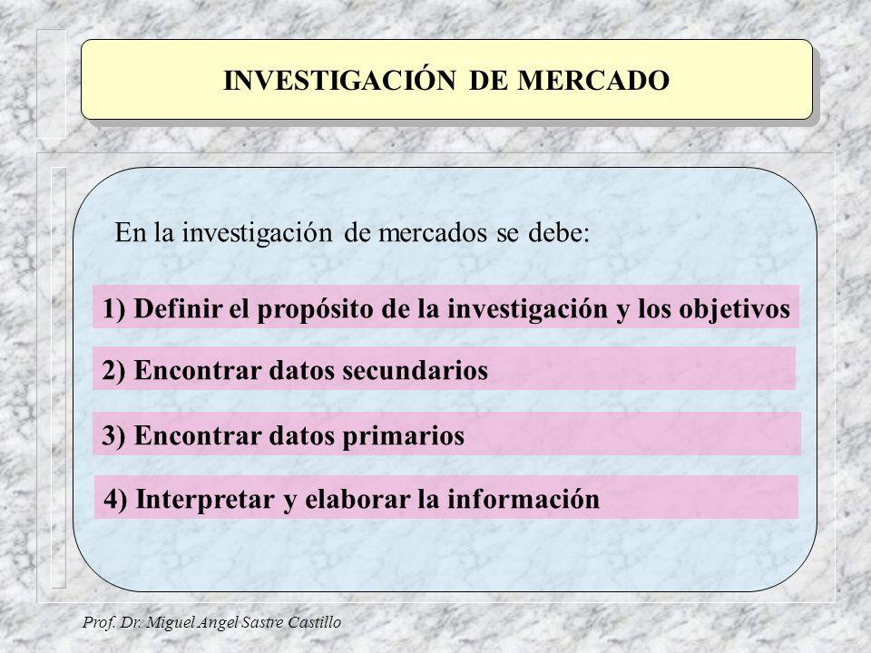 INVESTIGACIÓN DE MERCADO Prof. Dr. Miguel Angel Sastre Castillo En la investigación de mercados se debe: 1) Definir el propósito de la investigación y