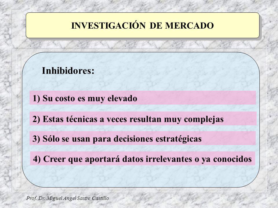 Prof. Dr. Miguel Angel Sastre Castillo INVESTIGACIÓN DE MERCADO Inhibidores: 1) Su costo es muy elevado 2) Estas técnicas a veces resultan muy complej