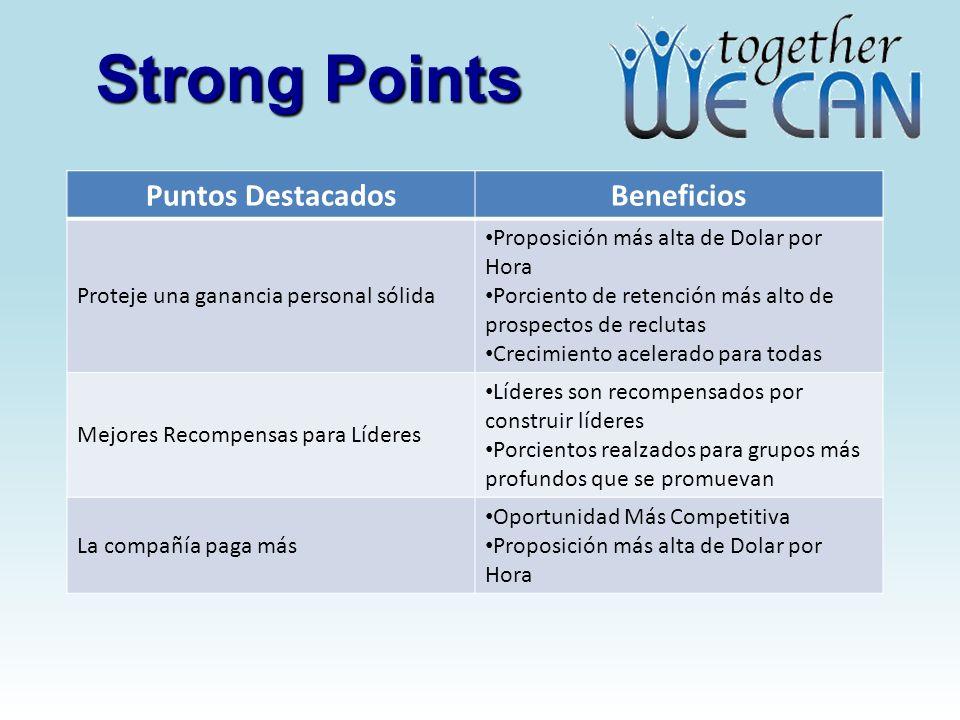 Strong Points Puntos DestacadosBeneficios Proteje una ganancia personal sólida Proposición más alta de Dolar por Hora Porciento de retención más alto