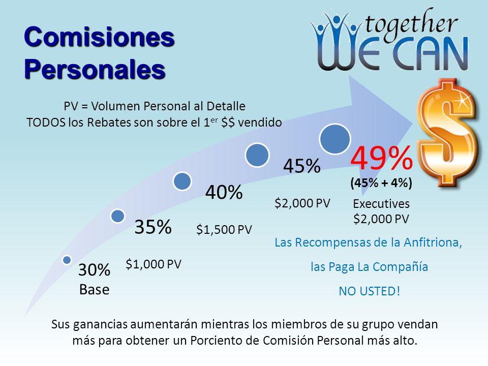 Comisiones Personales 30% Base 35% $1,000 PV 40% $1,500 PV 45% $2,000 PV 49% Executives $2,000 PV Las Recompensas de la Anfitriona, las Paga La Compañ