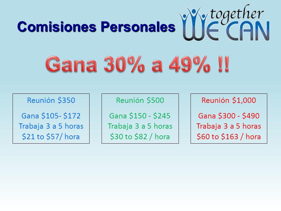 Comisiones Personales Reunión $500 Gana $150 - $245 Trabaja 3 a 5 horas $30 to $82 / hora Reunión $1,000 Gana $300 - $490 Trabaja 3 a 5 horas $60 to $
