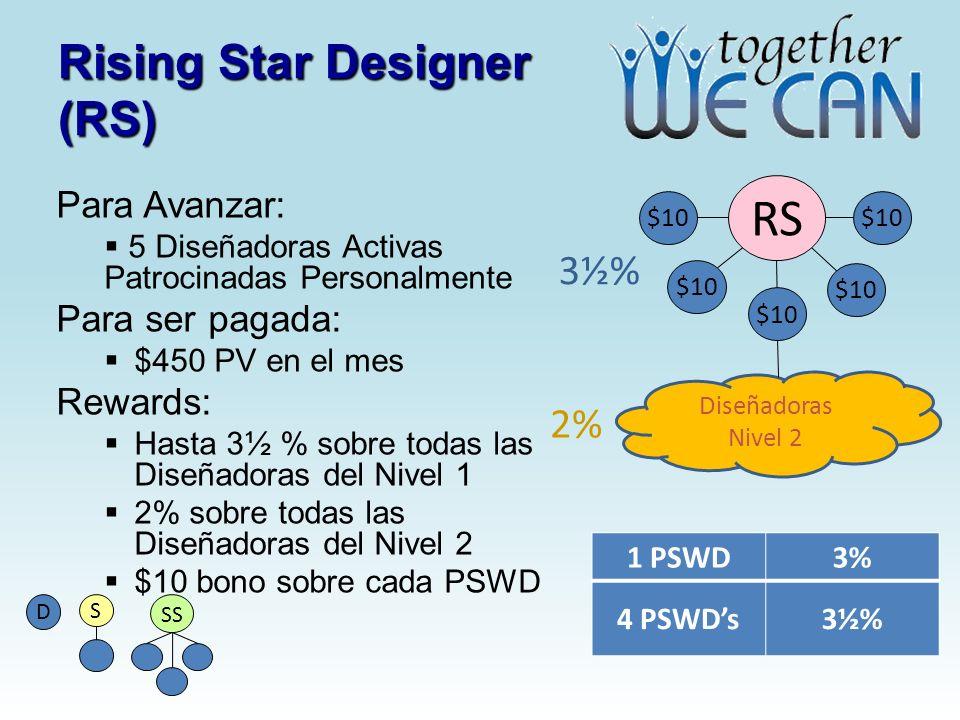 Rising Star Designer (RS) Para Avanzar: 5 Diseñadoras Activas Patrocinadas Personalmente Para ser pagada: $450 PV en el mes Rewards: Hasta 3½ % sobre todas las Diseñadoras del Nivel 1 2% sobre todas las Diseñadoras del Nivel 2 $10 bono sobre cada PSWD RS $10 S D SS Diseñadoras Nivel 2 2% 3½% 1 PSWD3% 4 PSWDs3½%