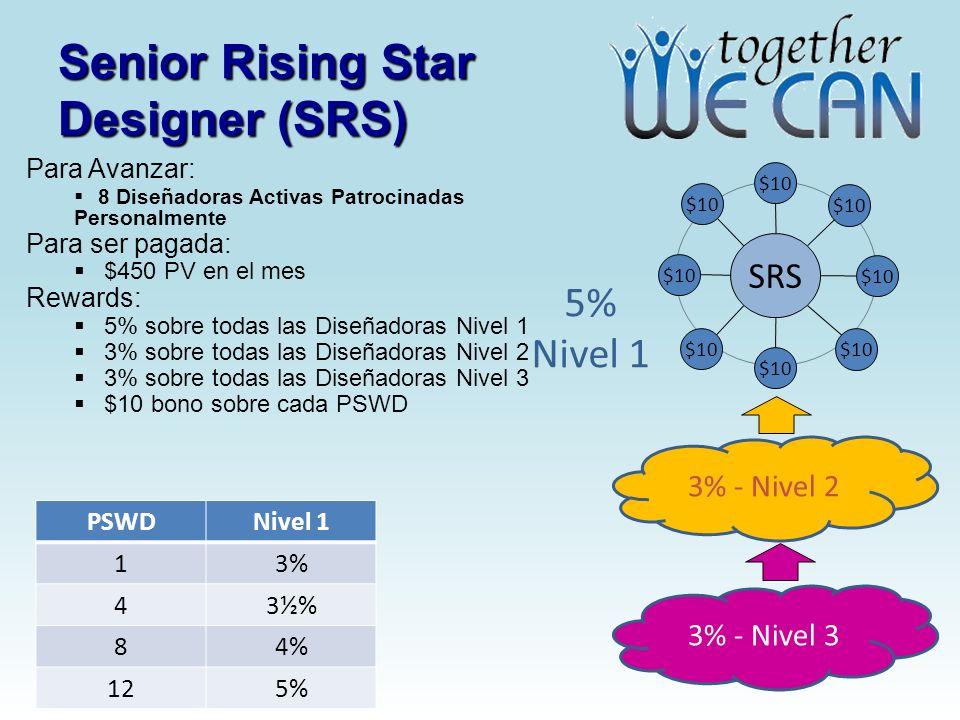 Senior Rising Star Designer (SRS) Para Avanzar: 8 Diseñadoras Activas Patrocinadas Personalmente Para ser pagada: $450 PV en el mes Rewards: 5% sobre todas las Diseñadoras Nivel 1 3% sobre todas las Diseñadoras Nivel 2 3% sobre todas las Diseñadoras Nivel 3 $10 bono sobre cada PSWD SRS $10 3% - Nivel 2 5% Nivel 1 PSWDNivel 1 13% 43½% 84% 125% 3% - Nivel 3