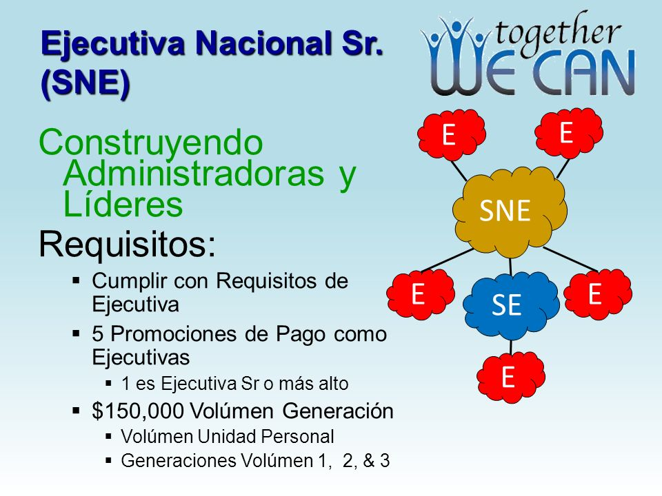 Ejecutiva Nacional Sr. (SNE) Construyendo Administradoras y Líderes Requisitos: Cumplir con Requisitos de Ejecutiva 5 Promociones de Pago como Ejecuti