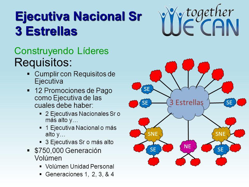Ejecutiva Nacional Sr 3 Estrellas Construyendo Líderes Requisitos: Cumplir con Requisitos de Ejecutiva 12 Promociones de Pago como Ejecutiva de las cu