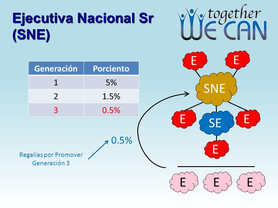 Ejecutiva Nacional Sr (SNE) SNE EE E E SE E GeneraciónPorciento 15% 21.5% 30.5% EEE Regalías por Promover Generación 3 0.5%