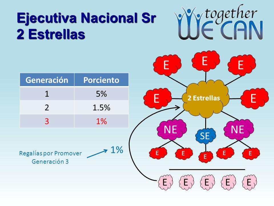 Ejecutiva Nacional Sr 2 Estrellas 2 Estrellas EE EE SE E NE E E E E E GeneraciónPorciento 15% 21.5% 31% EEEEE Regalías por Promover Generación 3 1%