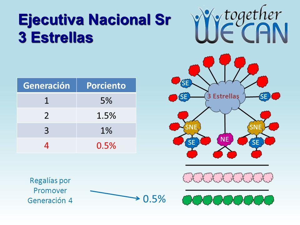 Ejecutiva Nacional Sr 3 Estrellas 3 Estrellas SE NE SNE SE SNE SE GeneraciónPorciento 15% 21.5% 31% 40.5% Regalías por Promover Generación 4 0.5%